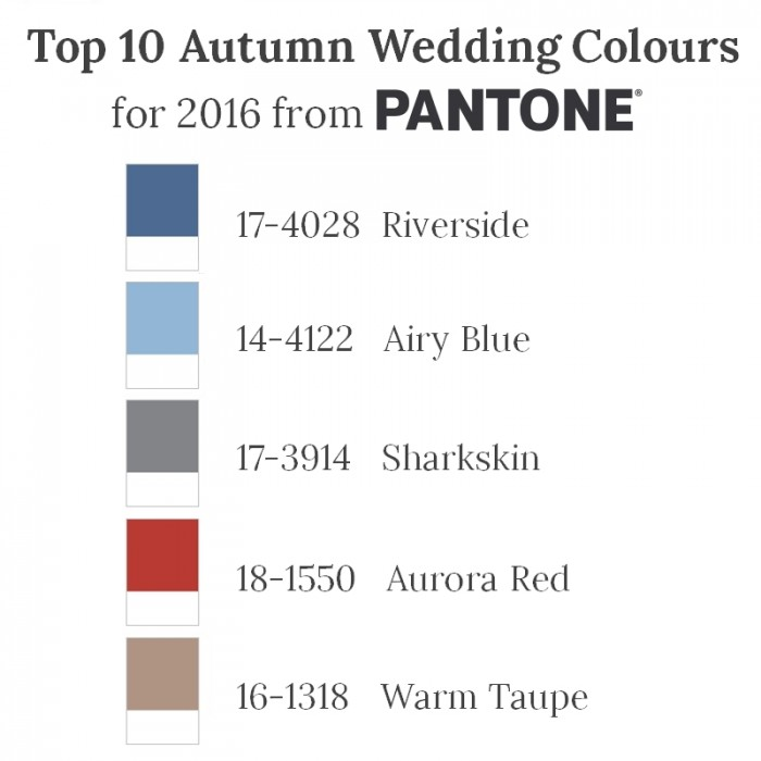 Pantone Top 10 Autumn 2016 Colours Part I
