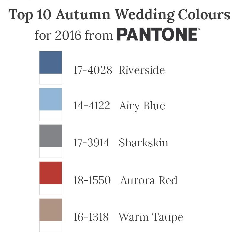 Pantone Top 10 Autumn 2016 Colours Part I