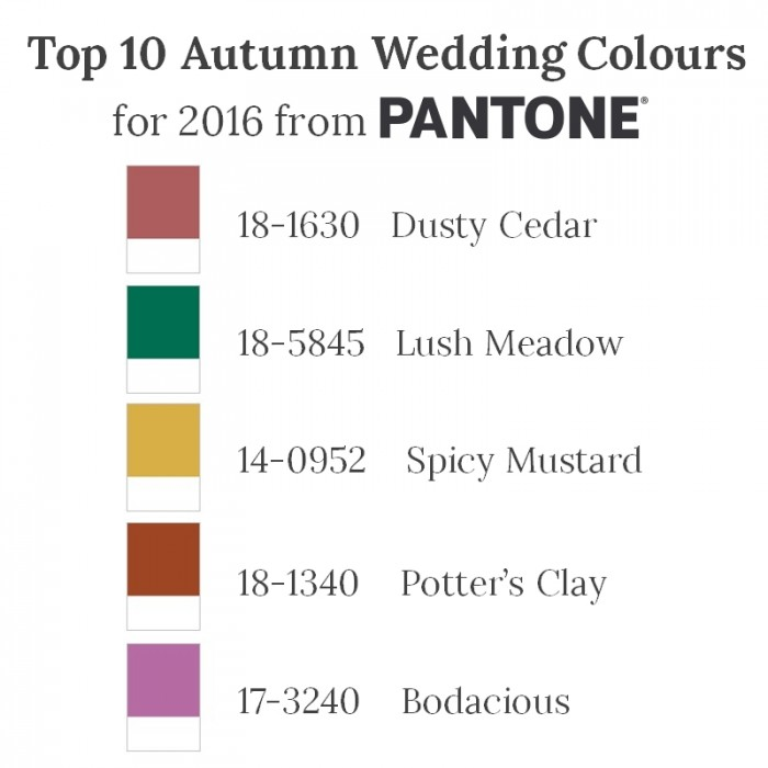 Pantone's Top 10 Autumn 2016 Colours Part II