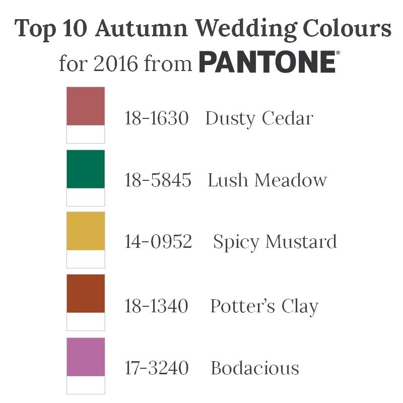 Pantone's Top 10 Autumn 2016 Colours Part II
